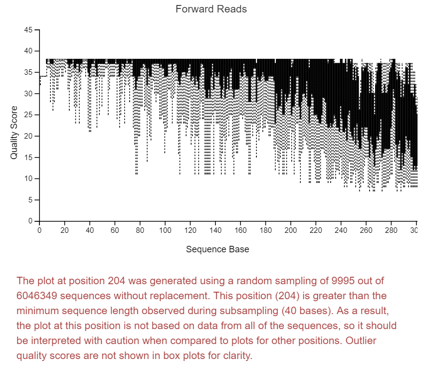 Interactive quality plot interpretation and colors - User Support