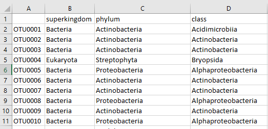 Converting biom files (with taxonomic info) for import in R