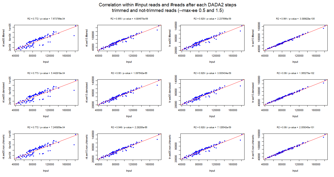 correlation_troubled_data